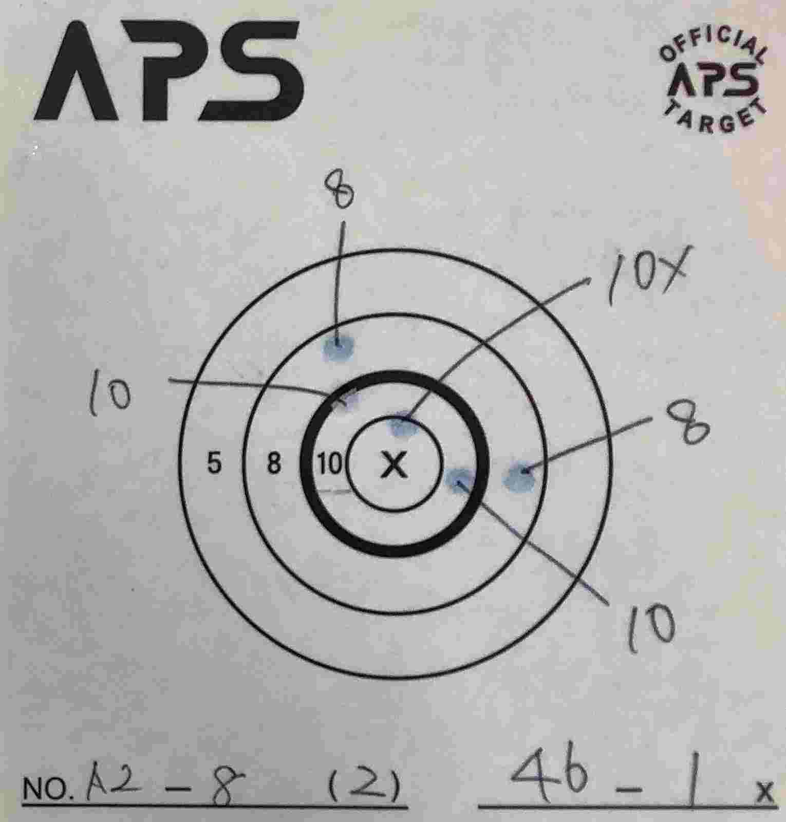 Result of Bullseye-2 2021 08 08